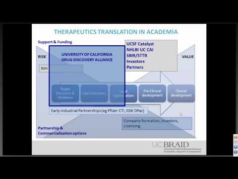 Emerging Trends in Academic and Industry Collaboration Webinar