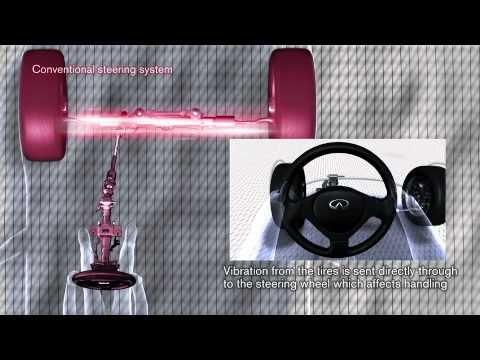 Nissan Introduces Fly-by-Wire Independent Steering Control Technology