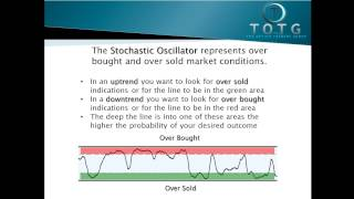 Short Term Trend Trading Strategy