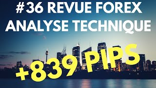 REVUE FOREX ANALYSE TECHNIQUE #36 -22 Décembre 2018 MASTER FENG TRADING