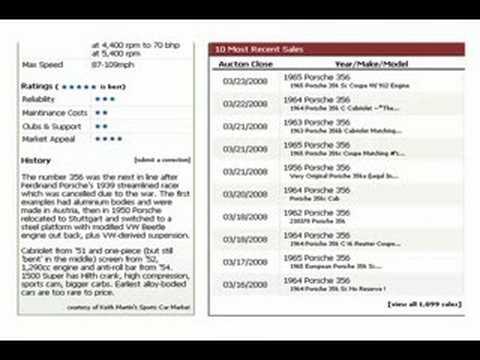 Collector car price tracker