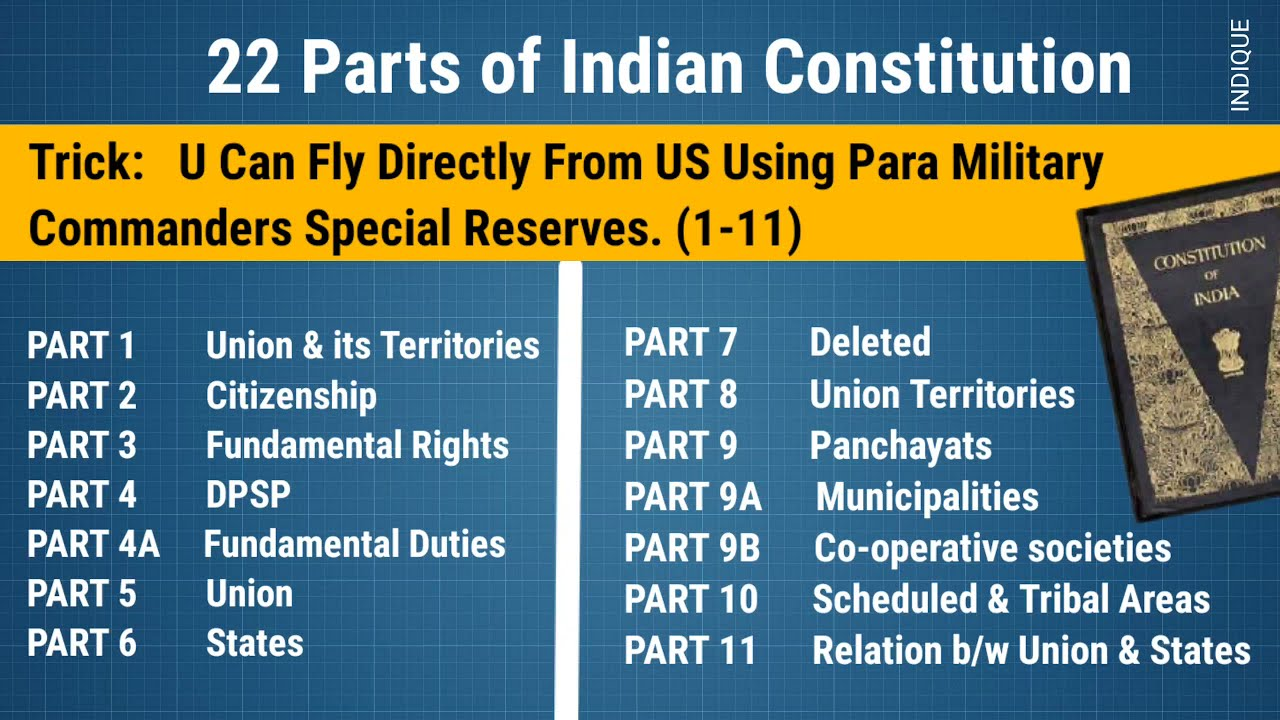 TRICK 20 Parts of Indian Constitution Tricks    Tricks to remember UPSC  Prelims SSC Railway NDA RRB