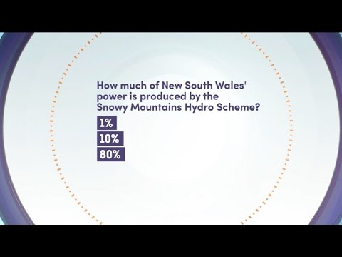 Quiz - How much of NSW
