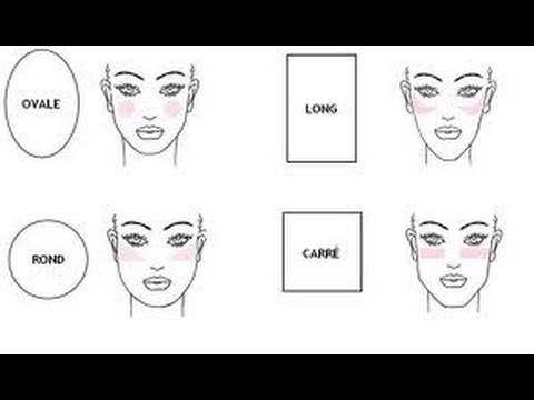 How to apply blush for your face shape/ Blush brushes ...
