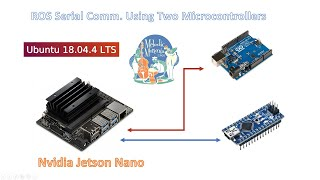 Connecting Two Arduinos to Robot Operating System using Launch File(rosserial communication)