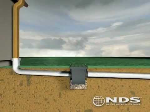 Nds Drainage Solutions Youtube