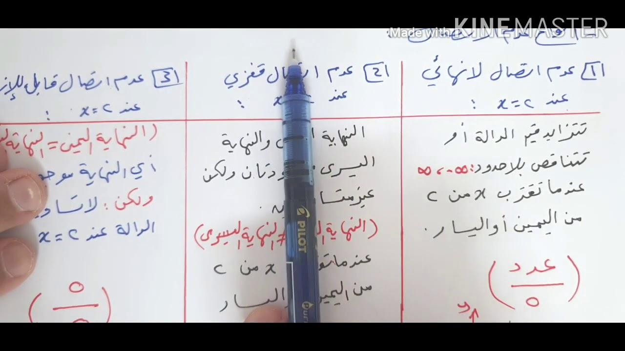 الدرس الثالث الاتصال و النهايات ١ حالات عدم الاتصال و تعريف الاتصال و النهايات جداول Youtube