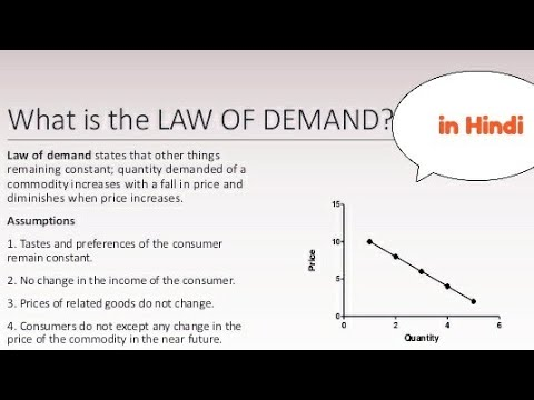 a view on the law of demand See your favorite tv shows and movies on demand on cox.