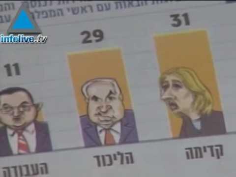 Exclusif: Shimon Péres considèrerait de désigner Shaul Mofaz