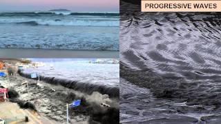 Ocean Waves Basics