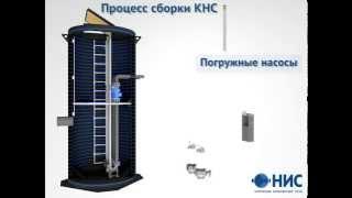 Канализационная Насосная Станция ЗАО ПК НИС КНС(, 2014-09-04T08:54:59.000Z)
