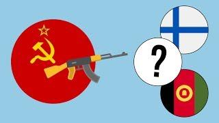 4 ВОЙНЫ РАЗВЯЗАННЫЕ СССР