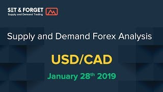 How to trade USDCAD Forex cross pair using supply and demand imbalances