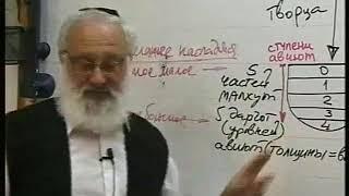 Урок 2 Наука Каббала. Птиха.