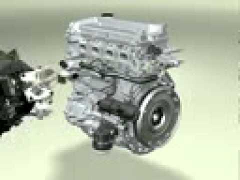 Cấu tạo động cơ đốt trong 4xilanh - Ford