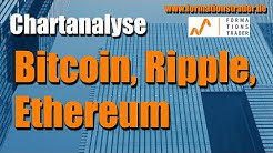 Chartanalyse: Bitcoin, Ripple, Ethereum