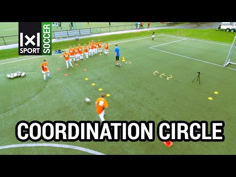 The Coordination Circle for Soccer Players