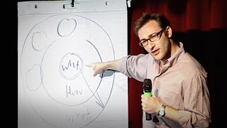 How great leaders inspire action | Simon Sinek(http://www.ted.com Simon Sinek presents a simple but powerful model for how leaders inspire action, starting with a golden circle and the question