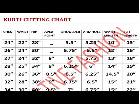 KURTI CUTTING (DRAFTING) NORMAL SIZE TO HEAVY SIZE IN PERFECT WAY in hindi