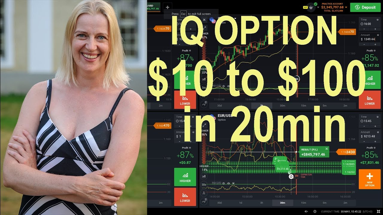 binary options market depth
