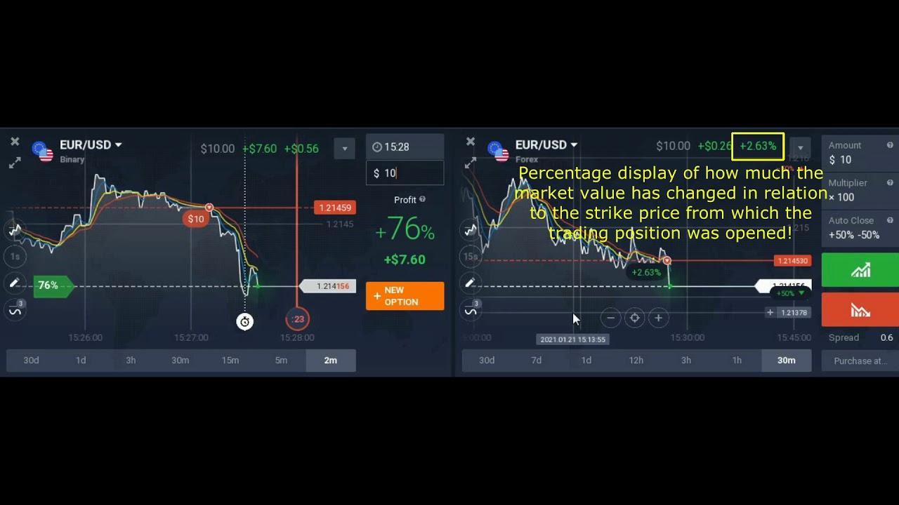 društva za ulaganje u digitalnu valutu binarna opcija no2
