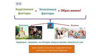 26.11.2020 Сушков. А. Л. HPS в действии - МЦП оздоровительных технологий и частотной коррекции.