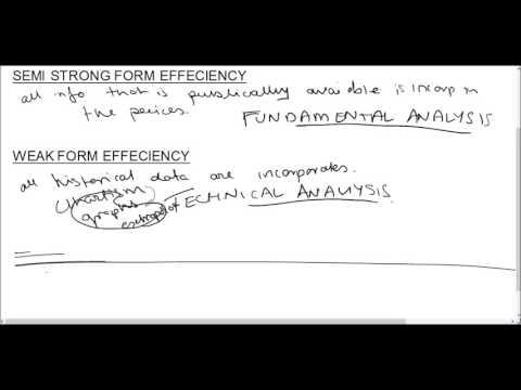 Actuarial Science - CT 8 - Efficient Market Hypothesis