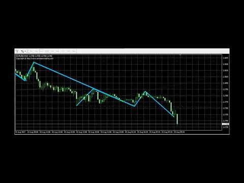Wolfe Wave Trading Strategy « Best algo trading system 2018