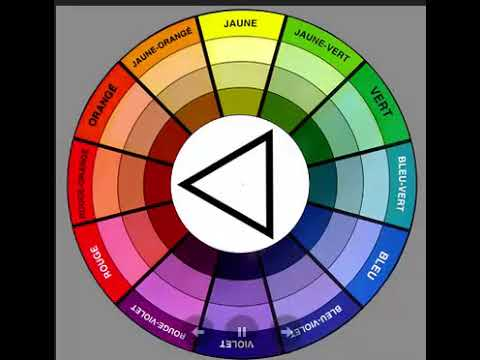 Apprendre connaitre le cercle chromatique des couleurs - Cercle des couleurs peinture ...