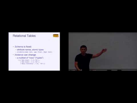 Lecture 03. Single Table Queries (CS 186, Spring 2015, UC Berkeley)