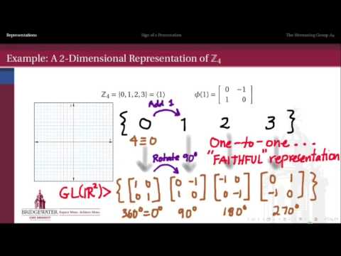 302.5A: Representations of Groups