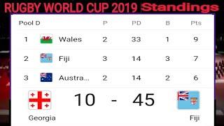 Rugby World Cup 2019 standings ; Fiji vs Georgia match ;  Georgia vs Fiji rugby world cup 2019