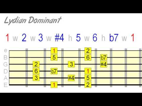The Lydian Dominant Scale - Play Outside Your Major/Minor Comfort Zone
