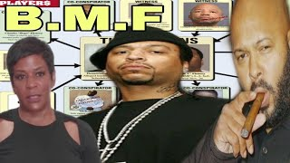 Dexter Sosa Hussey On Big Meech Separation From Brother + BMF Down Fall More (Part 1)