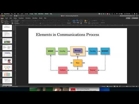 Macro And Micro Models Of Marketing Communications