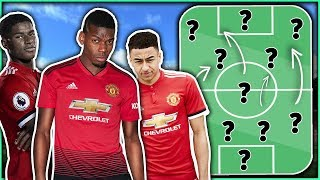 MANCHESTER UNITED's Potential Line Up Next Season With Potential TRANSFERS ft. Sancho Video