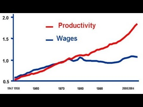 The War on Wages