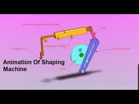 Animation Of Quick return Mechanism ,shaping machine