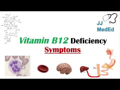 Vitamin B12 Deficiency Symptoms (ex. Depression), Why symptoms happen, Schilling's test, Treatment