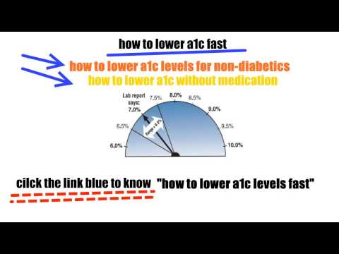 how-to-lower-a1c-fast