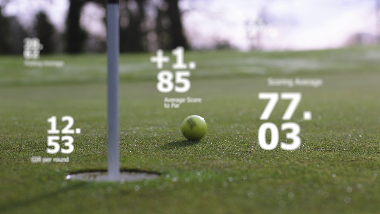 ForeGolf | Custom Fit Golf Clubs Built by Experts