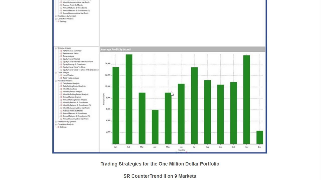 Aggressive 100k Futures Trading Systems Portfolio Youtube