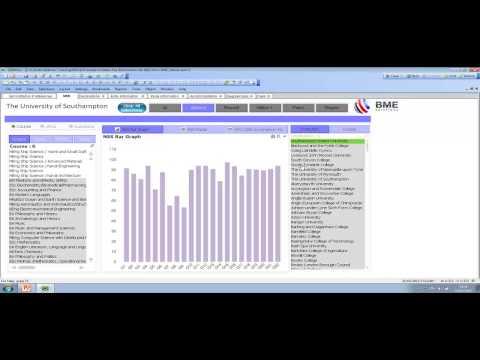 Webinar - BME Qlikview KIS Data Set for UK Higher Education