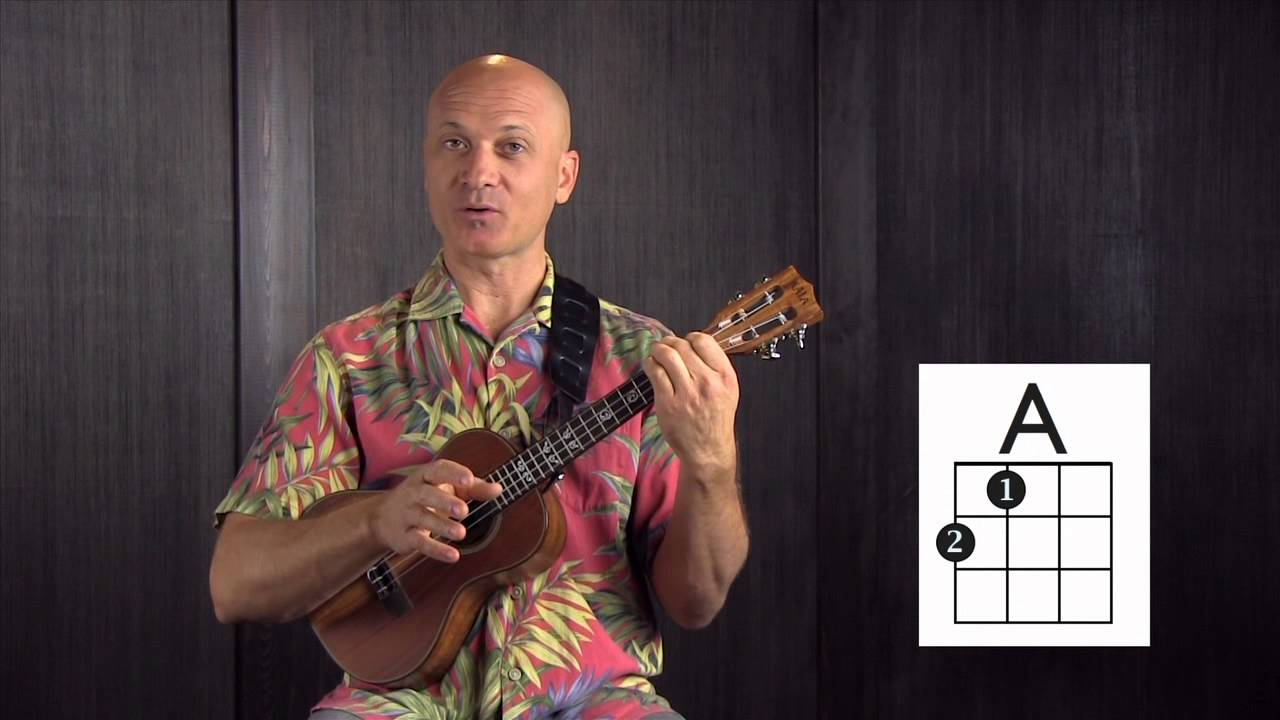 How to Play the F and A Major Chords on Ukulele
