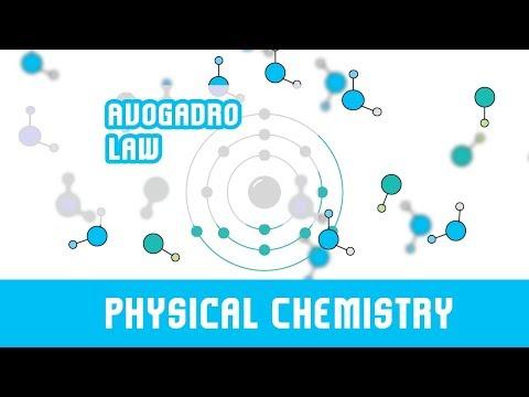 Mole Concept | Avogadro Law
