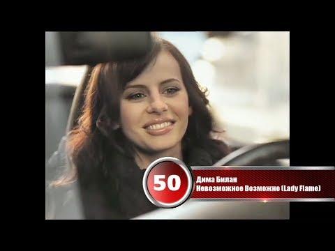 ТЕЛЕФОН ЦЕНТРА ЗАКАЗОВ -