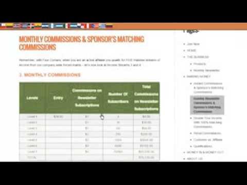 4Corners, deutsche Präsentation der 4 Corners Alliance Group Geschäftsmöglichkeit