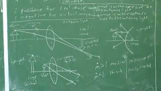 Physics: optics of lenses and mirrors (4)