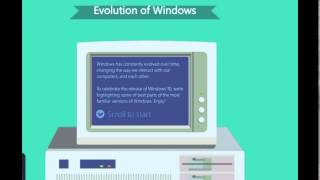 Sự phát triển từ Windows 1.0 đến Windows 10