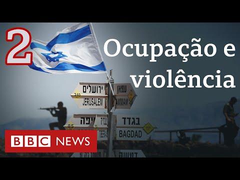 O Que São Os Assentamentos Israelenses E O Que Deu Início às Intifadas Palestinas